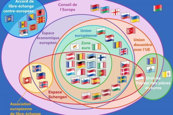 L'adhésion à l'Europe est-elle encore une option ?