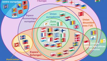 Diagramme-d-Euler-des-organisations-et-espaces-europeens